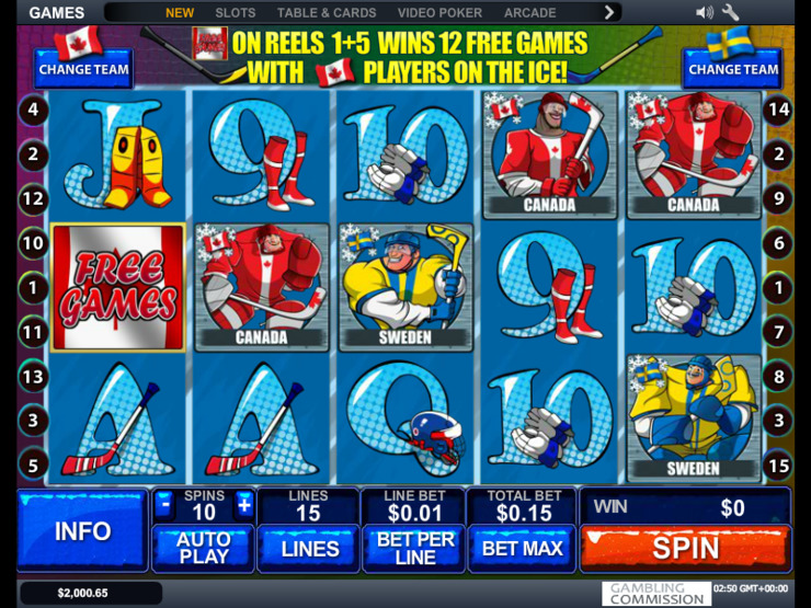 Play free Ice Hockey slot by Microgaming