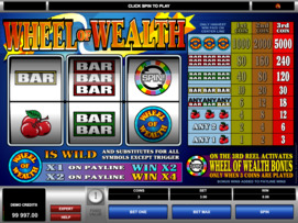 Play free Wheel of Wealth 3 Reel slot by Microgaming